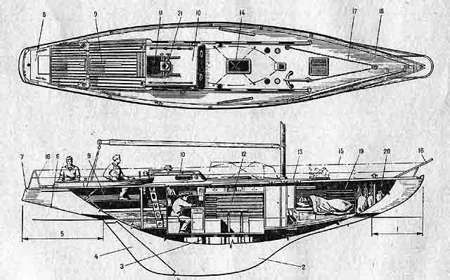 лодка катер линкор сканворд